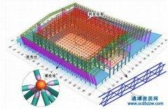 成都钢结构资质代办费用的影响因素?