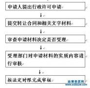 深圳工程三级资质办理流程