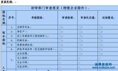 建筑业施工资质申请表填写规范,建筑业资质申请表样本